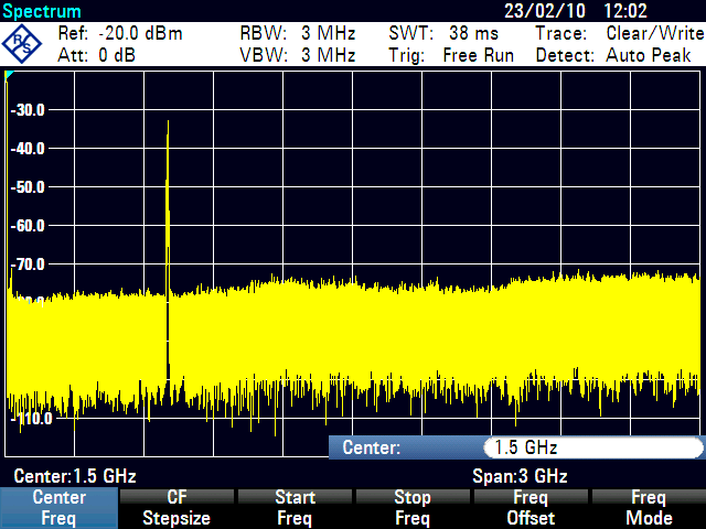 Getting Started 4.3 Measurements on CW Signals Measurements on CW Signals A basic task performed by spectrum analyzers is measuring the level and frequency of sinewave signals.