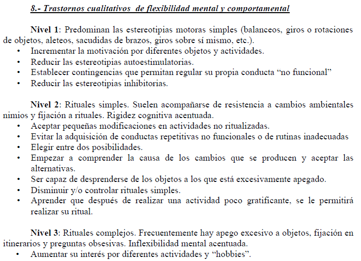 REQUISITOS PREVIOS.