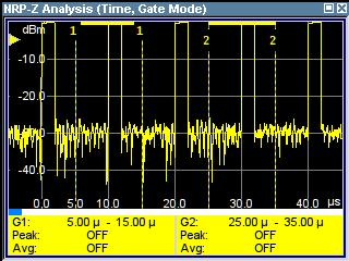 R&S SMA-K28 Demo Guide and Extended Operating Guide 8 Gate Mode Gate mode allows time gated measurements of peak and average power.