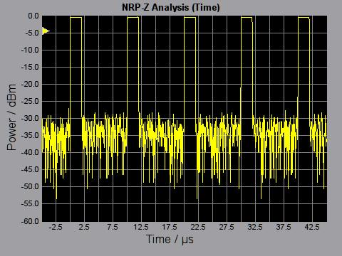 Demo Guide and Extended Operating Guide R&S SMA-K28 Generating a Hardcopy File of the NRP-Z Power Analysis via Remote Control :SENSe:POWer:SWEep:HCOPy:DEVice:LANGuage JPG