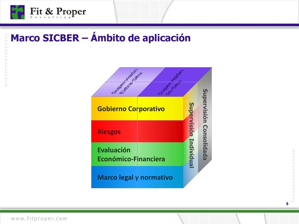 Económico-Financiera Marco legal y