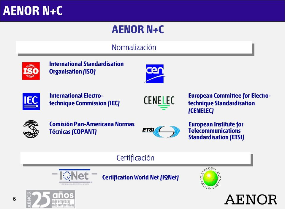 European Committee for Electrotechnique Standardisation (CENELEC) European Institute