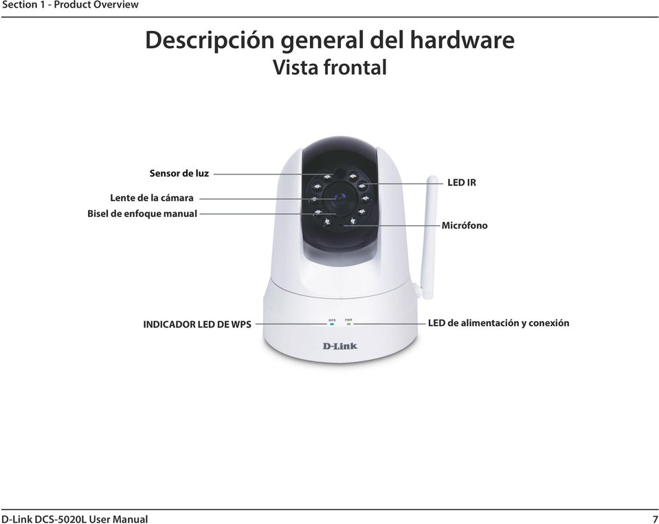 Bisel de enfoque manual LED IR Micrófono INDICADOR LED DE