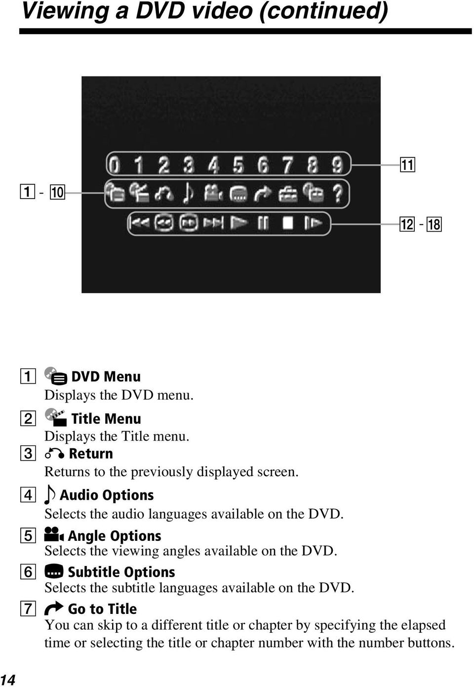 5 Angle Options Selects the viewing angles available on the DVD.