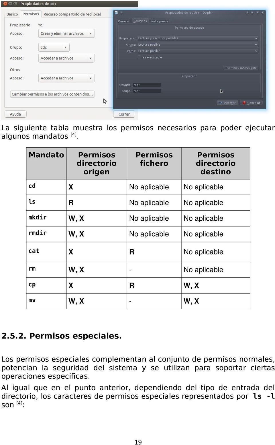 rmdir W, X No aplicable No aplicable cat X R No aplicable rm W, X No aplicable cp X R W, X mv W, X W, X 2.5.2. Permisos especiales.