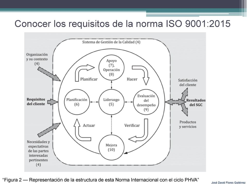 norme iso 9001 version 2008 pdf