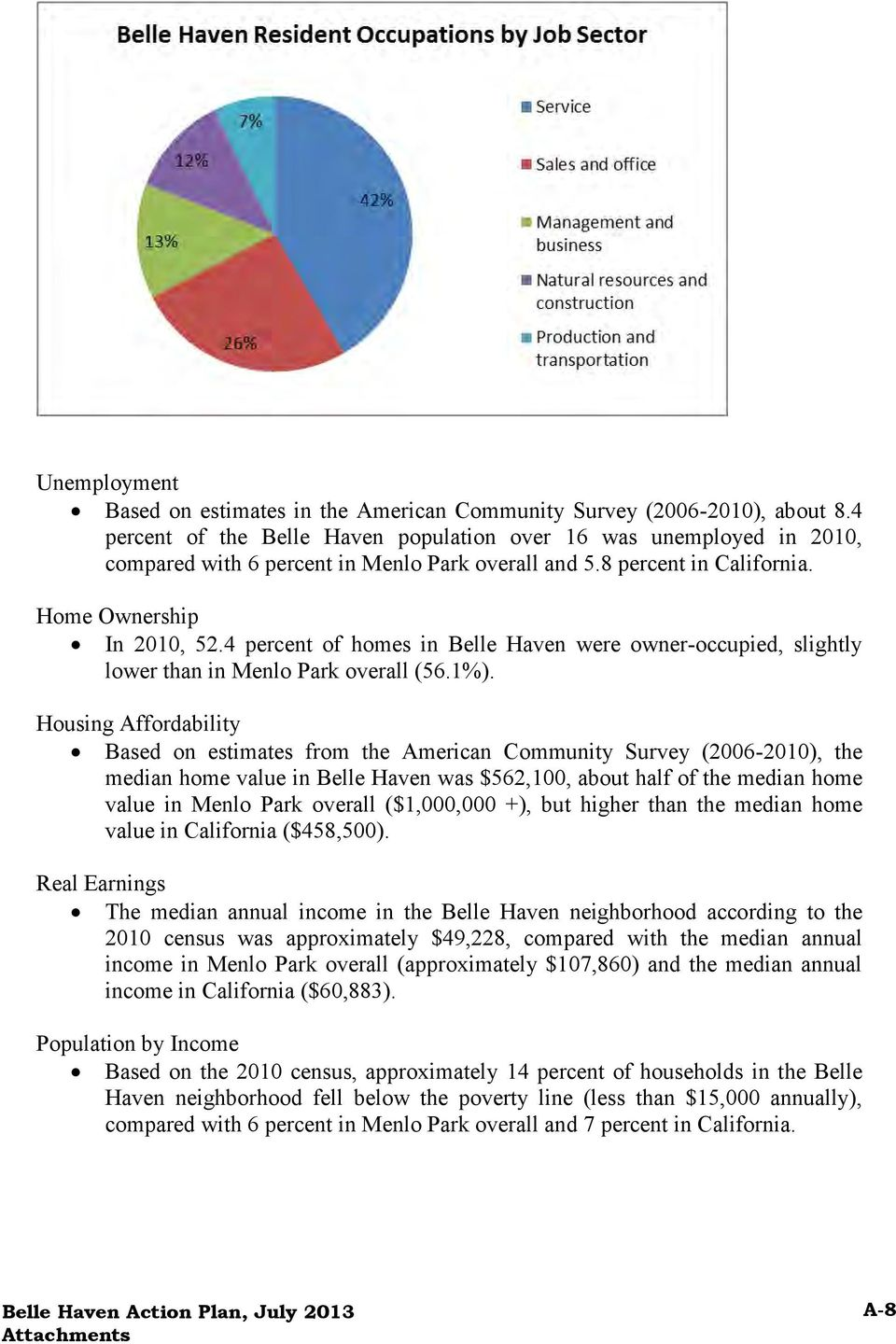 4 percent of homes in Belle Haven were owner-occupied, slightly lower than in Menlo Park overall (56.1%).