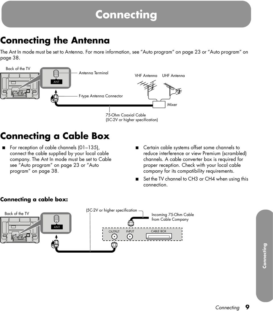(01 135), connect the cable supplied by your local cable company. The Ant In mode must be set to Cable see Auto program on page 23 or Auto program on page 38.