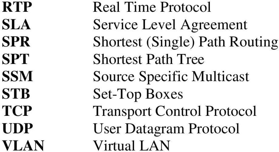 Routing Shortest Path Tree Source Specific Multicast