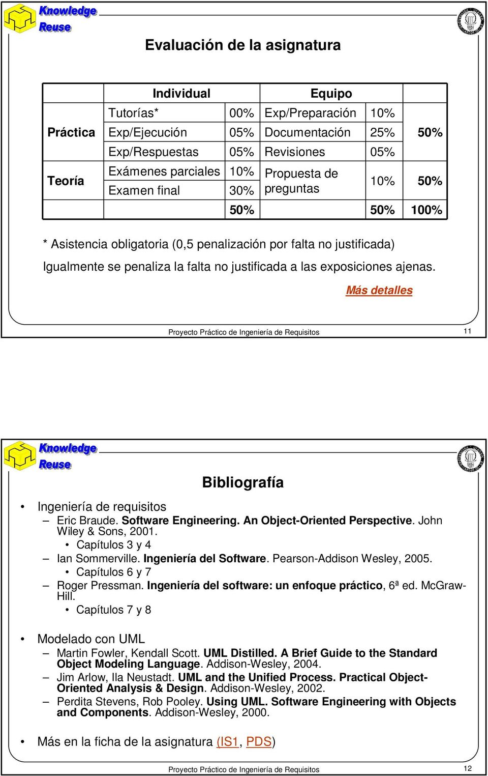 ajenas. Más detalles 11 Bibliografía Ingeniería de requisitos Eric Braude. Software Engineering. An Object-Oriented Perspective. John Wiley & Sons, 2001. Capítulos 3 y 4 Ian Sommerville.