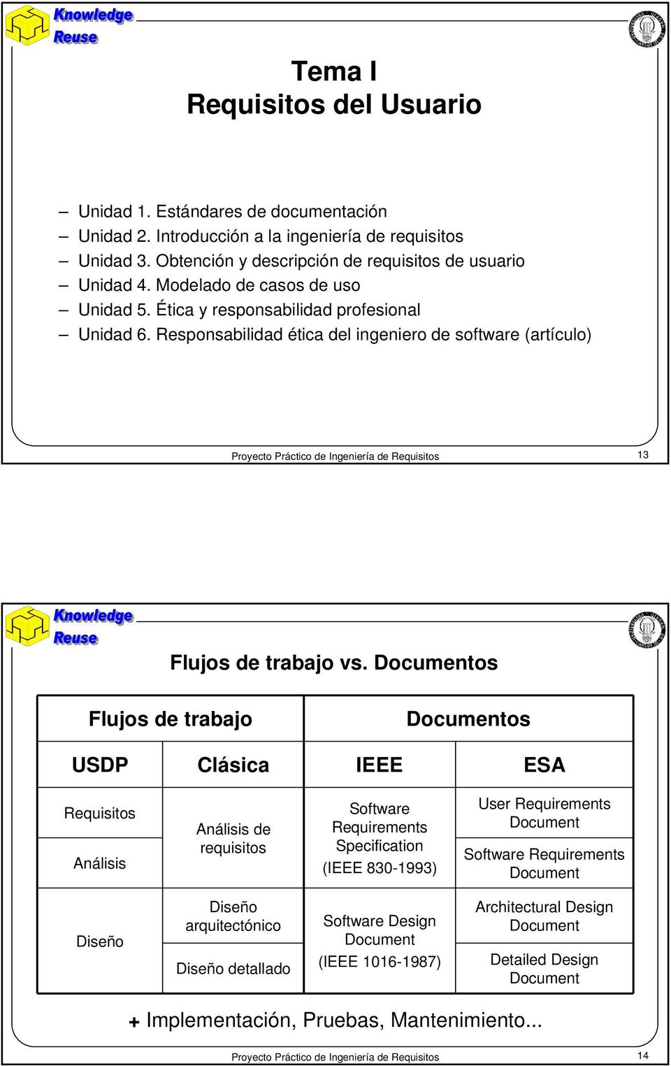 Documentos Flujos de trabajo Documentos USDP Clásica IEEE ESA Requisitos Análisis Análisis de requisitos Software Requirements Specification (IEEE 830-1993) User Requirements Document