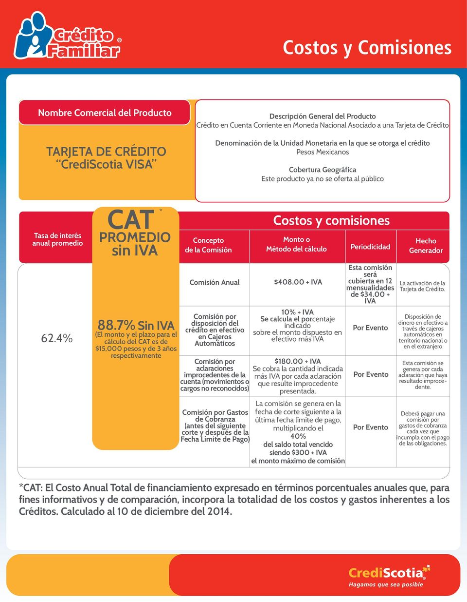 4% CAT * PROMEDIO sin IVA 88.