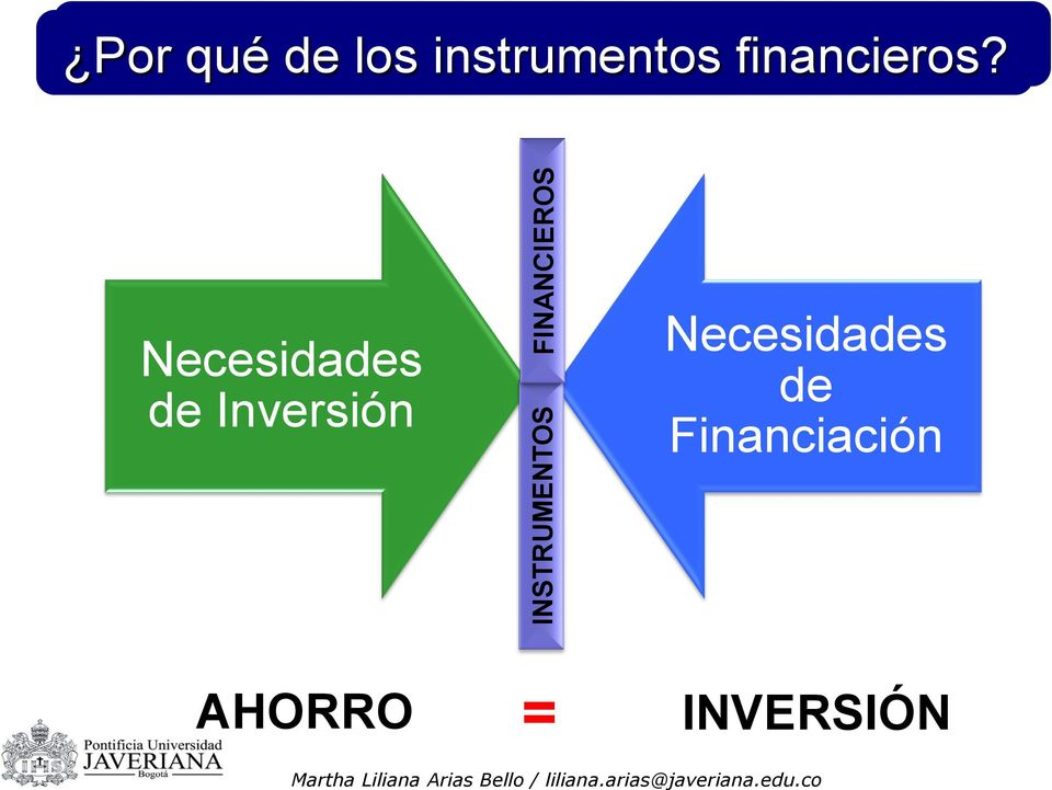 financieros? Financiero?