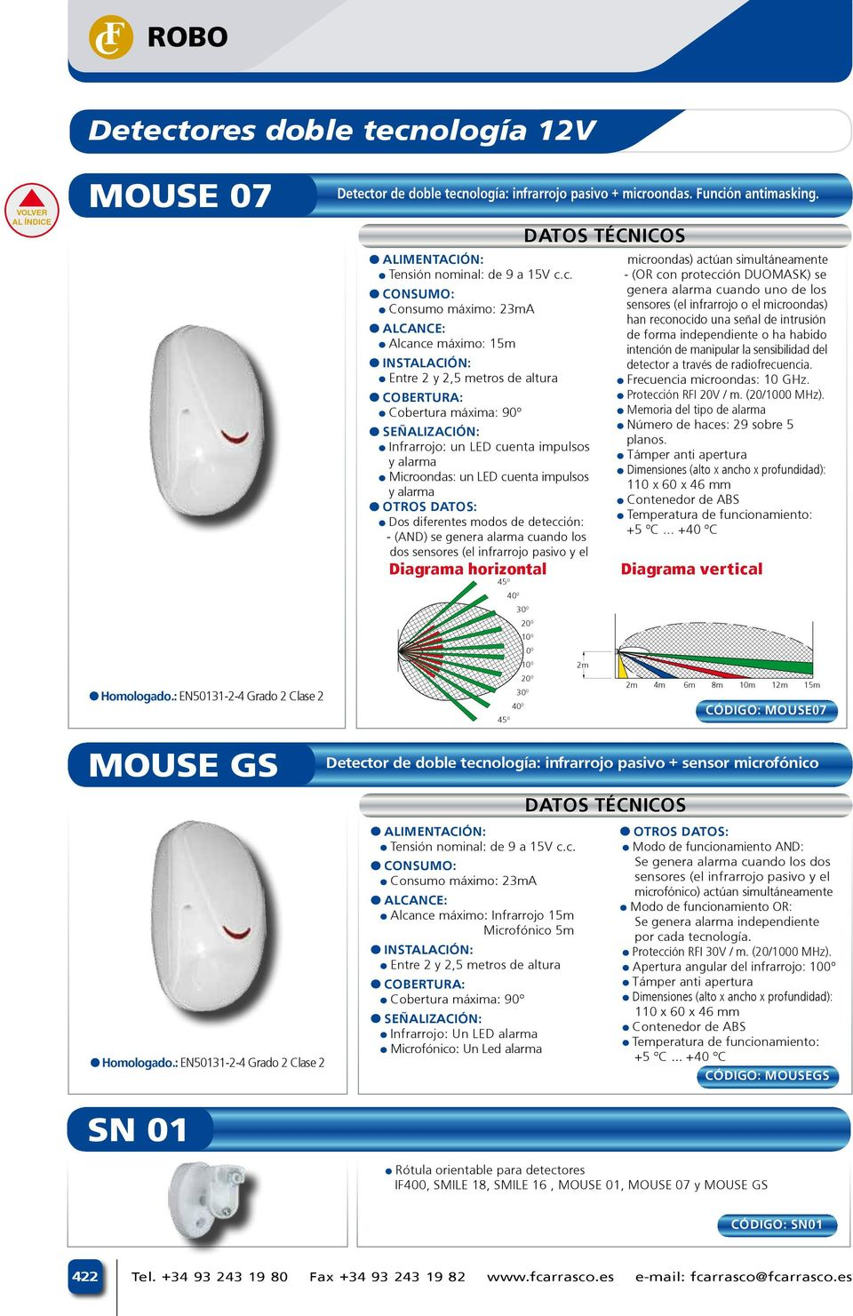 ología 12V MOUSE 07 Detect