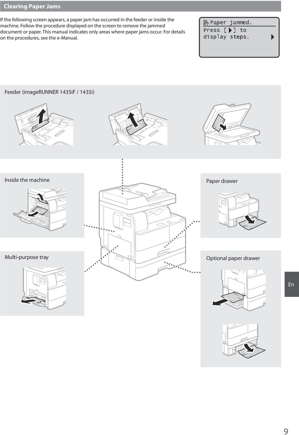 This manual indicates only areas where paper jams occur. For details on the procedures, see the e-manual.