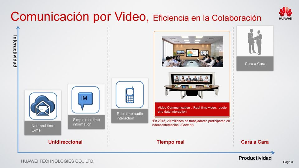 Communication:Real-time video, audio and data interaction En 2015, 20 millones de