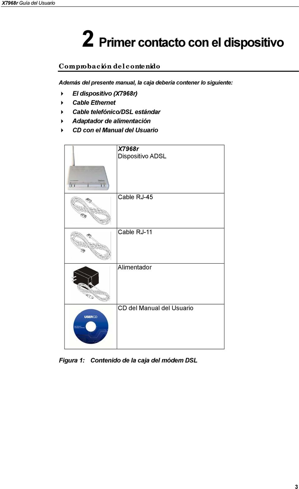 estándar Adaptador de alimentación CD con el Manual del Usuario X7968r Dispositivo ADSL Cable