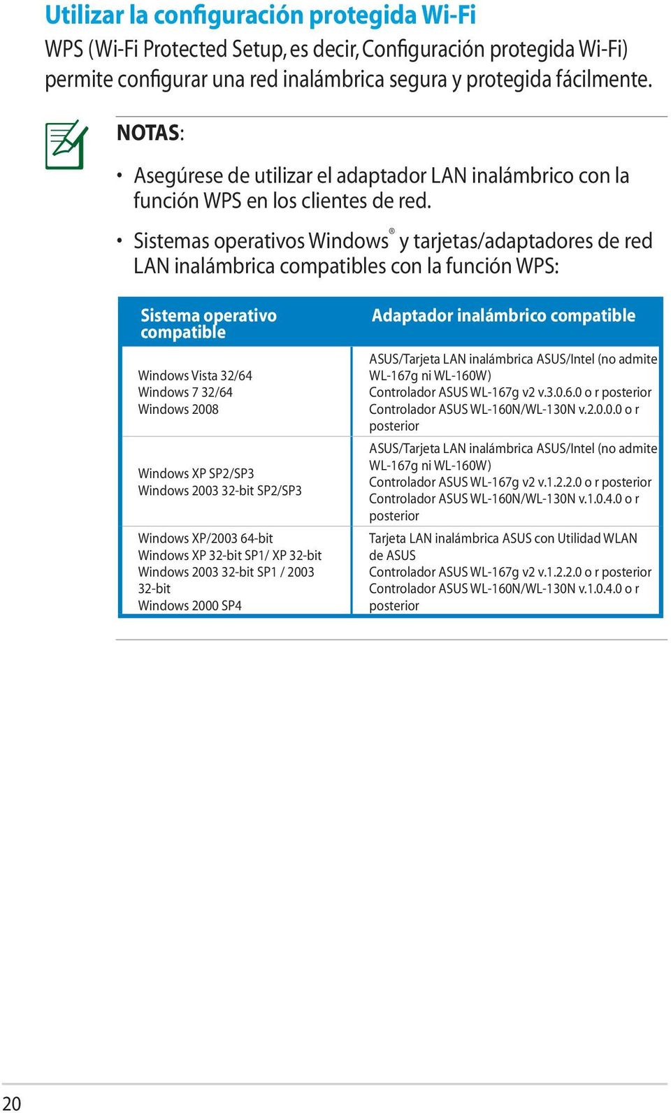 Sistemas operativos Windows y tarjetas/adaptadores de red LAN inalámbrica compatibles con la función WPS: Sistema operativo compatible Windows Vista 32/64 Windows 7 32/64 Windows 2008 Windows XP