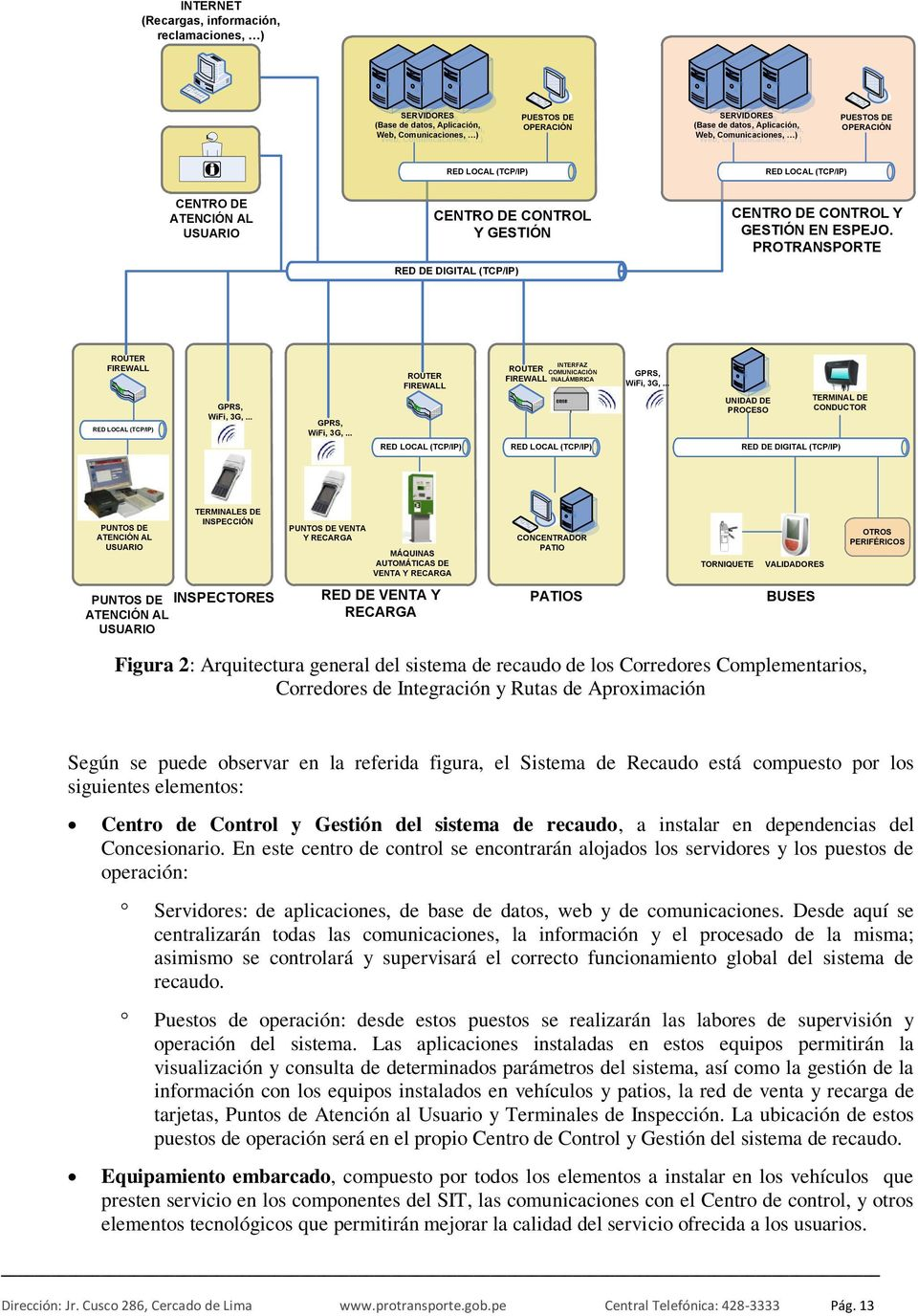 ATENCIÓN AL USUARIO CENTRO DE CONTROL Y GESTIÓN RED DE DIGITAL (TCP/IP) CENTRO DE CONTROL Y GESTIÓN EN ESPEJO. PROTRANSPORTE ROUTER FIREWALL RED LOCAL (TCP/IP) GPRS, WiFi, 3G,.