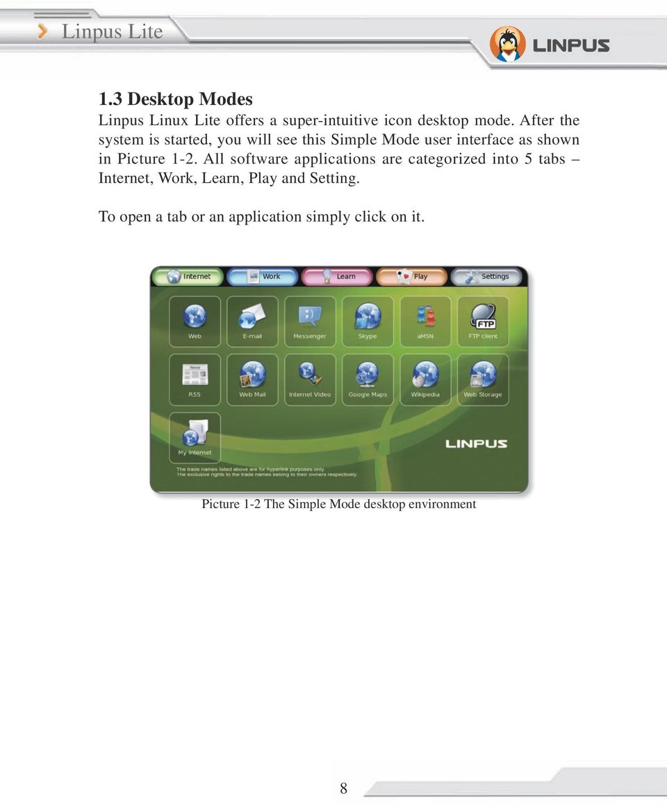 1-2. All software applications are categorized into 5 tabs Internet, Work, Learn, Play and