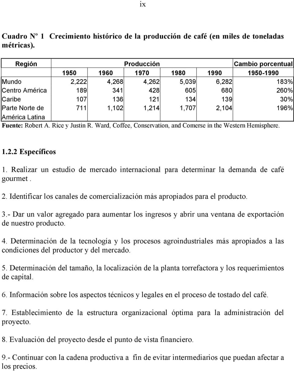 711 1,102 1,214 1,707 2,104 196% América Latina Fuente: Robert A. Rice y Justin R. Ward, Coffee, Conservation, and Comerse in the Western Hemisphere. 1.2.2 Específicos 1.