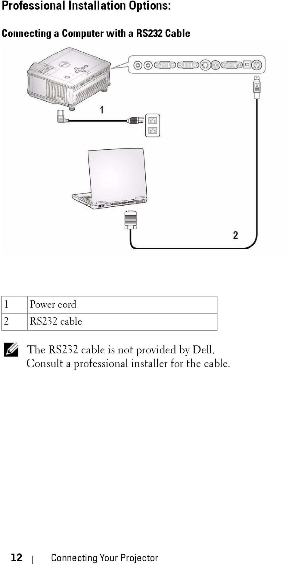 The RS232 cable is not provided by Dell.
