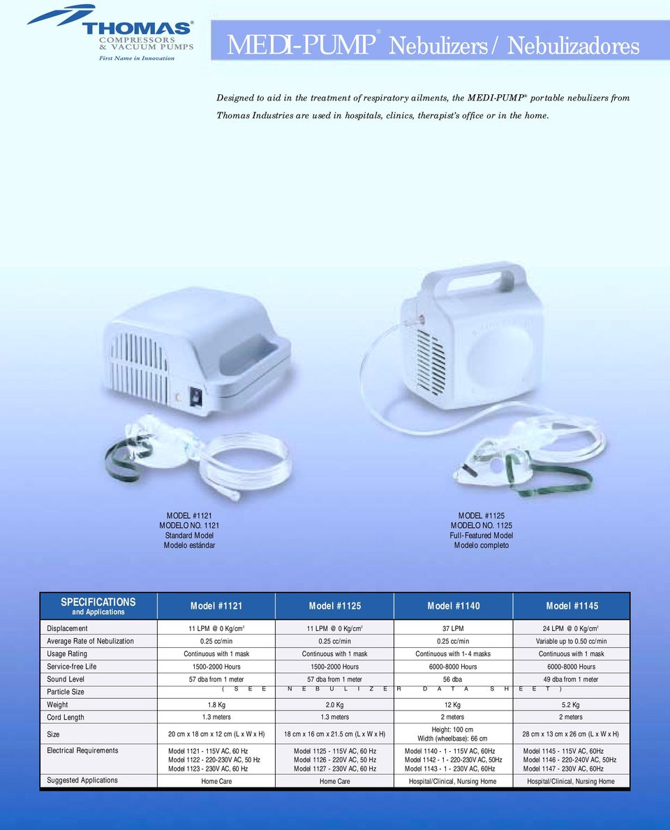 1125 Full-Featured Model Modelo completo SPECIFITIONS and Applications Displacement Average Rate of Nebulization Usage Rating Service-free Life Sound Level Particle Size Weight Cord Length Size