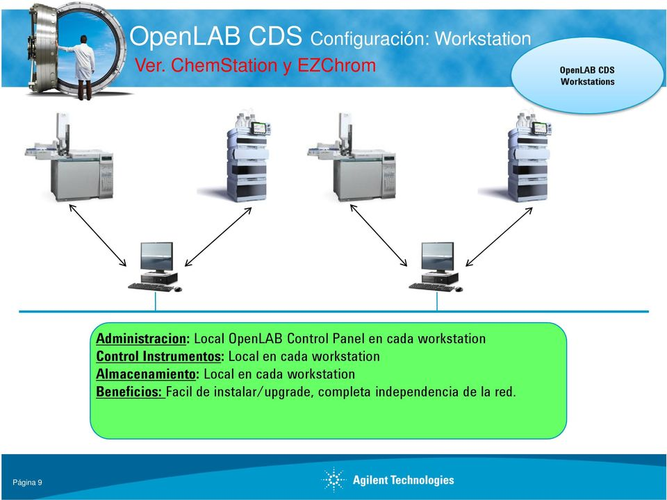 workstation Control Instrumentos: Local en cada workstation Almacenamiento: