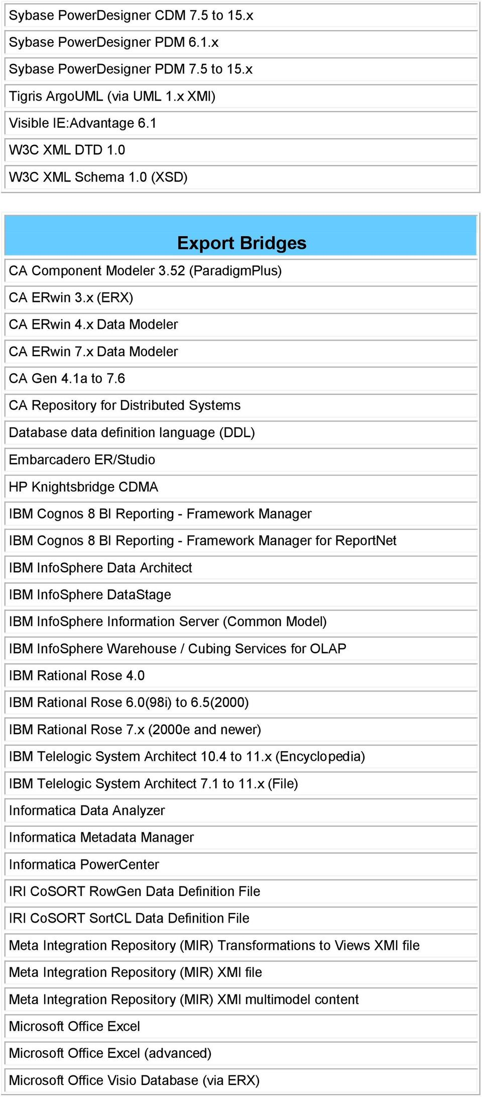 6 CA Repository for Distributed Systems Database data definition language (DDL) Embarcadero ER/Studio HP Knightsbridge CDMA IBM Cognos 8 BI Reporting - Framework Manager IBM Cognos 8 BI Reporting -