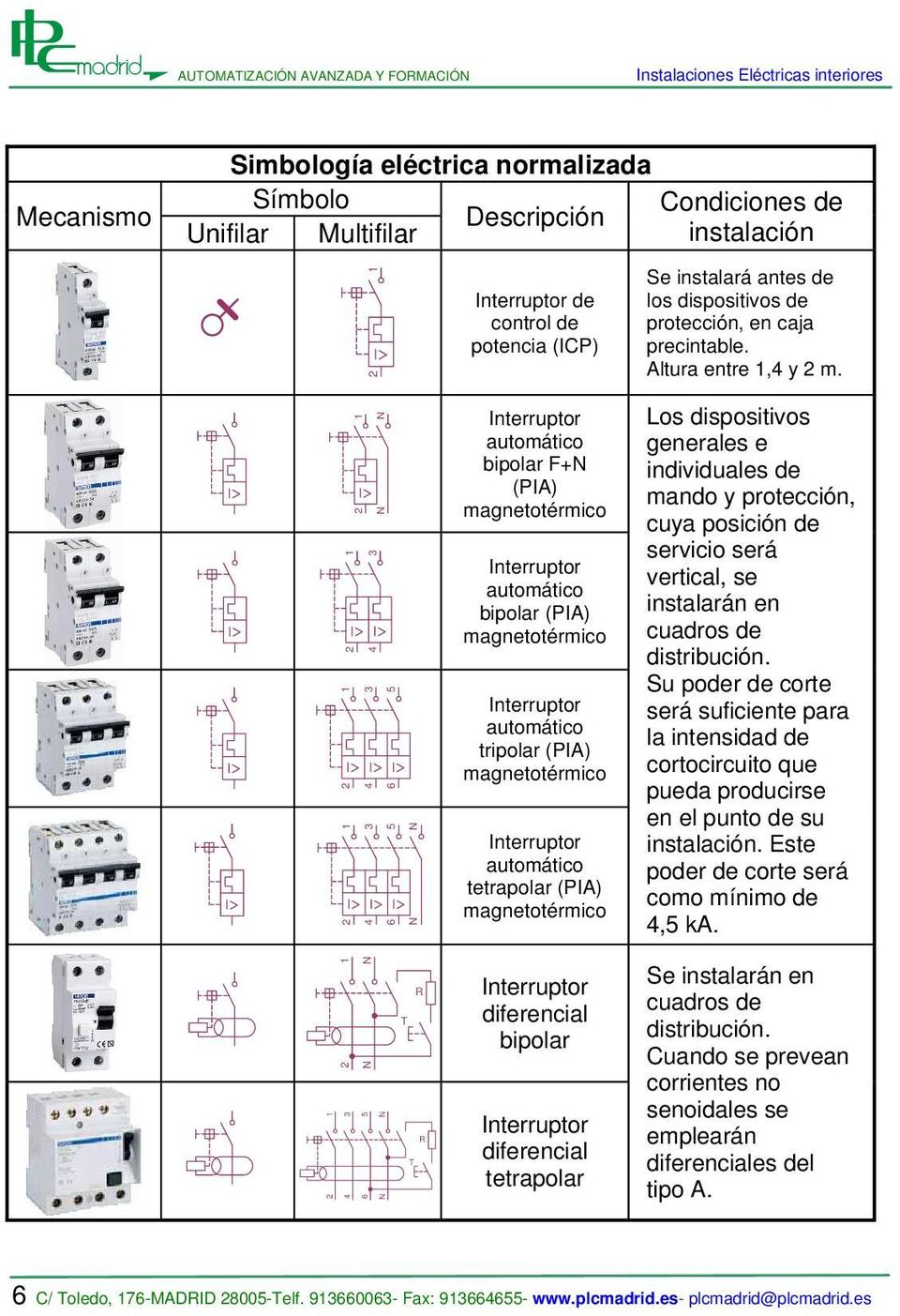 Manual t cnico del electricista pdf for Interruptor magnetotermico tipos