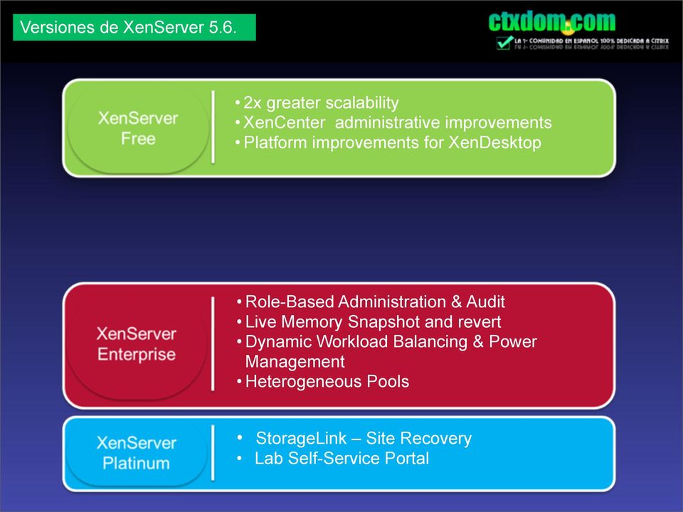 improvements for XenDesktop Role-Based Administration & Audit Live Memory