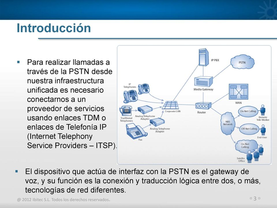 (Internet Telephony Service Providers ITSP).