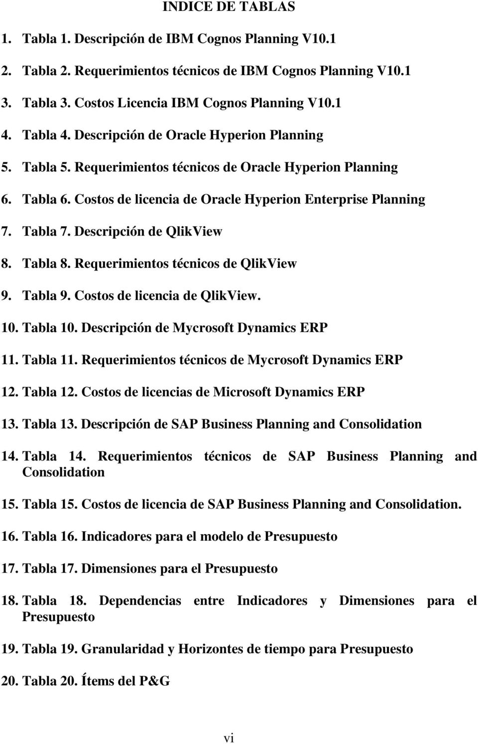 Descripción de QlikView 8. Tabla 8. Requerimientos técnicos de QlikView 9. Tabla 9. Costos de licencia de QlikView. 10. Tabla 10. Descripción de Mycrosoft Dynamics ERP 11. Tabla 11.
