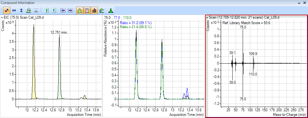 Ventana del Batch Espectros y Librerias Supports correct identification of compound Visual comparison of Sample and Library Spectra Seen in Batch-at-a-Glance and on Reports Head
