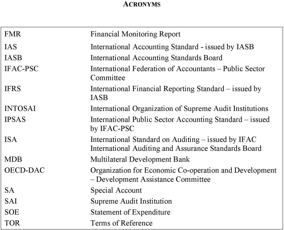 Institutions International Public Sector Accounting Standard issued by IFAC-PSC International Standard on Auditing issued by IFAC International Auditing and Assurance Standards Board