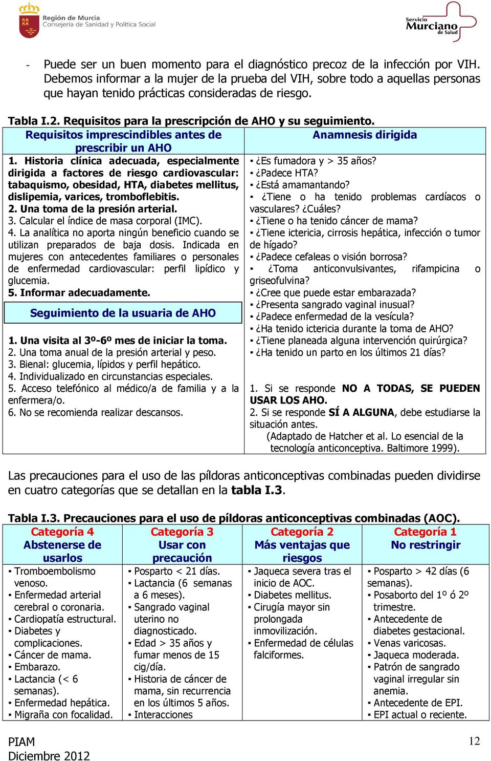 Requisitos imprescindibles antes de Anamnesis dirigida prescribir un AHO 1.