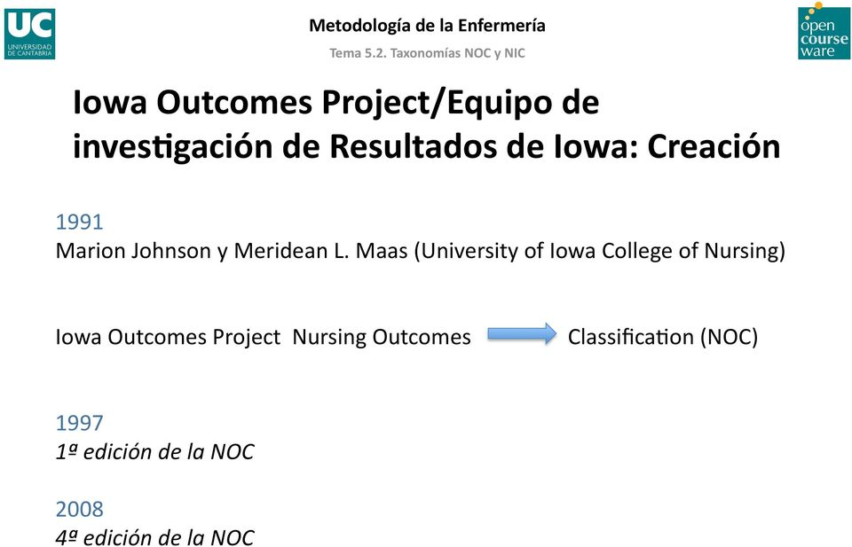 Maas (University of Iowa College of Nursing) Iowa Outcomes Project