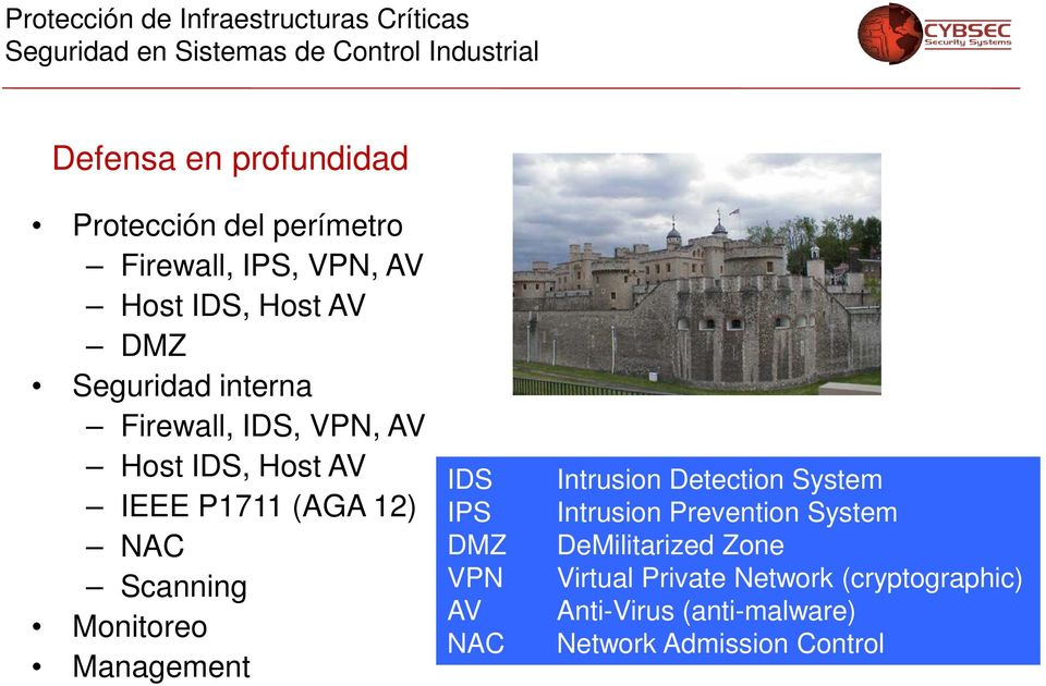 Monitoreo Management IDS IPS DMZ VPN AV NAC Intrusion Detection System Intrusion Prevention System