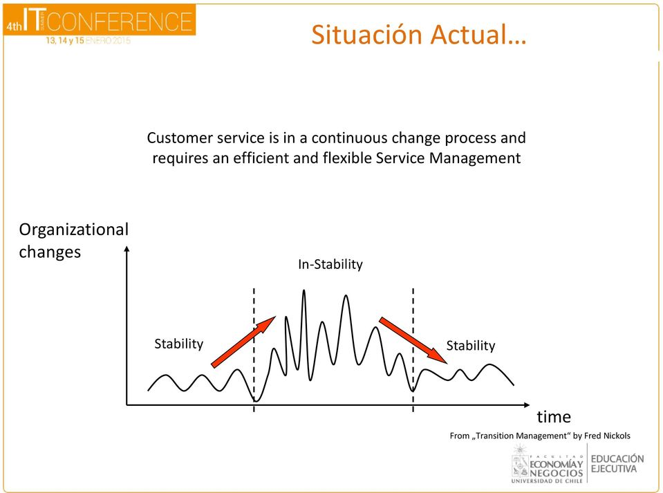 flexible Service Management Organizational changes
