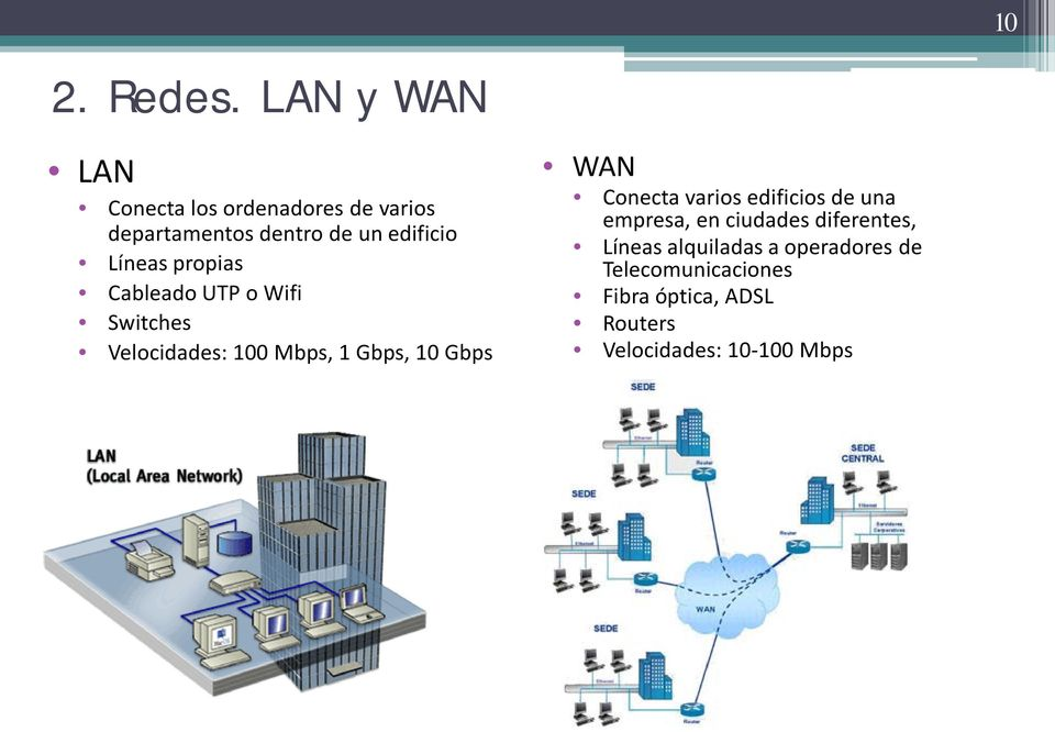 Líneas propias Cableado UTP o Wifi Switches Velocidades: 100 Mbps, 1 Gbps, 10 Gbps WAN