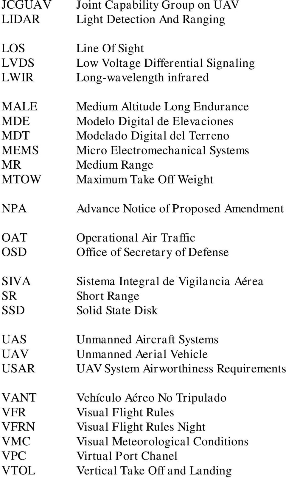 Take Off Weight Advance Notice of Proposed Amendment Operational Air Traffic Office of Secretary of Defense Sistema Integral de Vigilancia Aérea Short Range Solid State Disk Unmanned Aircraft Systems