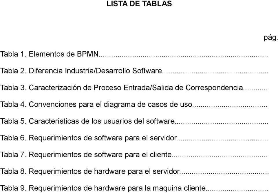 Características de los usuarios del software... Tabla 6. Requerimientos de software para el servidor... Tabla 7.