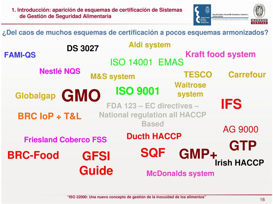 FAMI-QS Globalgap Nestlé NQS GMO BRC IoP + T&L Friesland Coberco FSS BRC-Food DS 3027 GFSI Guide ISO 14001 EMAS M&S system Aldi system ISO 9001