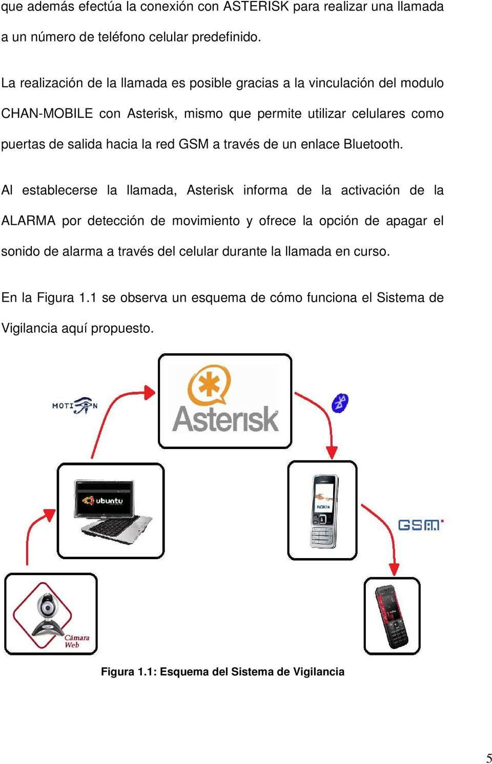 la red GSM a través de un enlace Bluetooth.