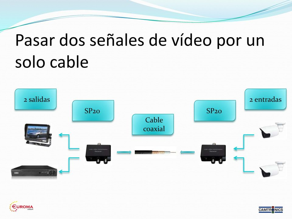 cable 2 salidas SP20