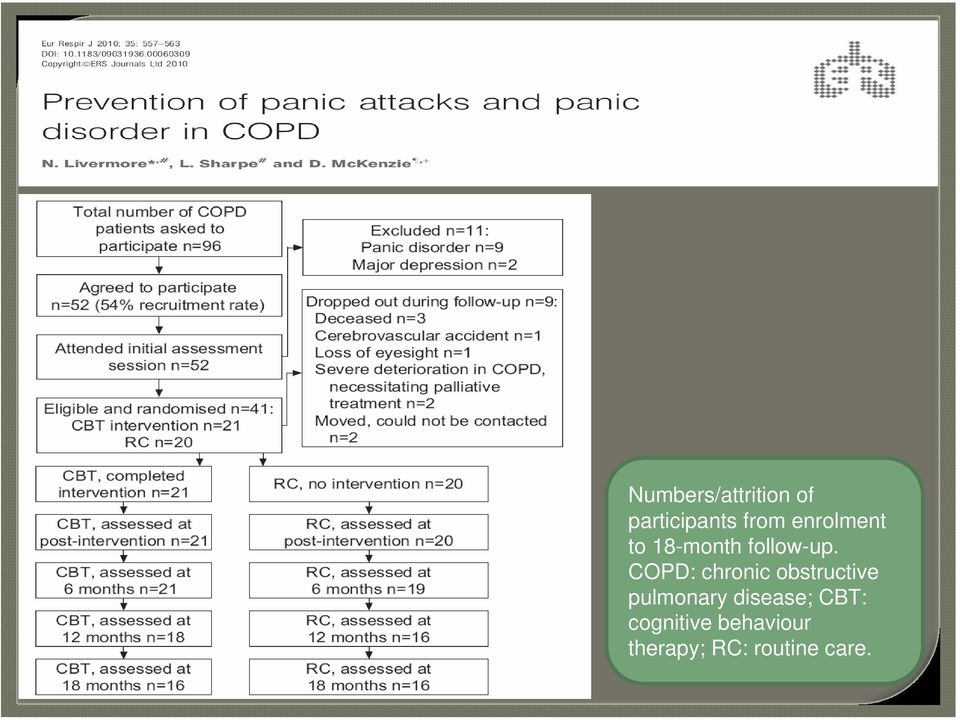 COPD: chronic obstructive pulmonary