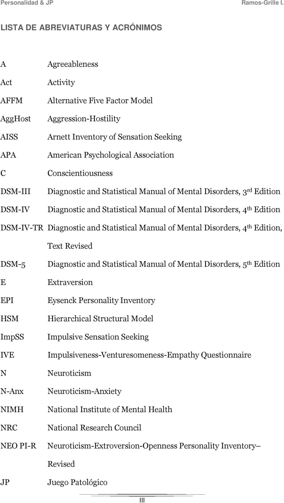 Psychological Association Conscientiousness Diagnostic and Statistical Manual of Mental Disorders, 3 rd Edition Diagnostic and Statistical Manual of Mental Disorders, 4 th Edition DSM-IV-TR