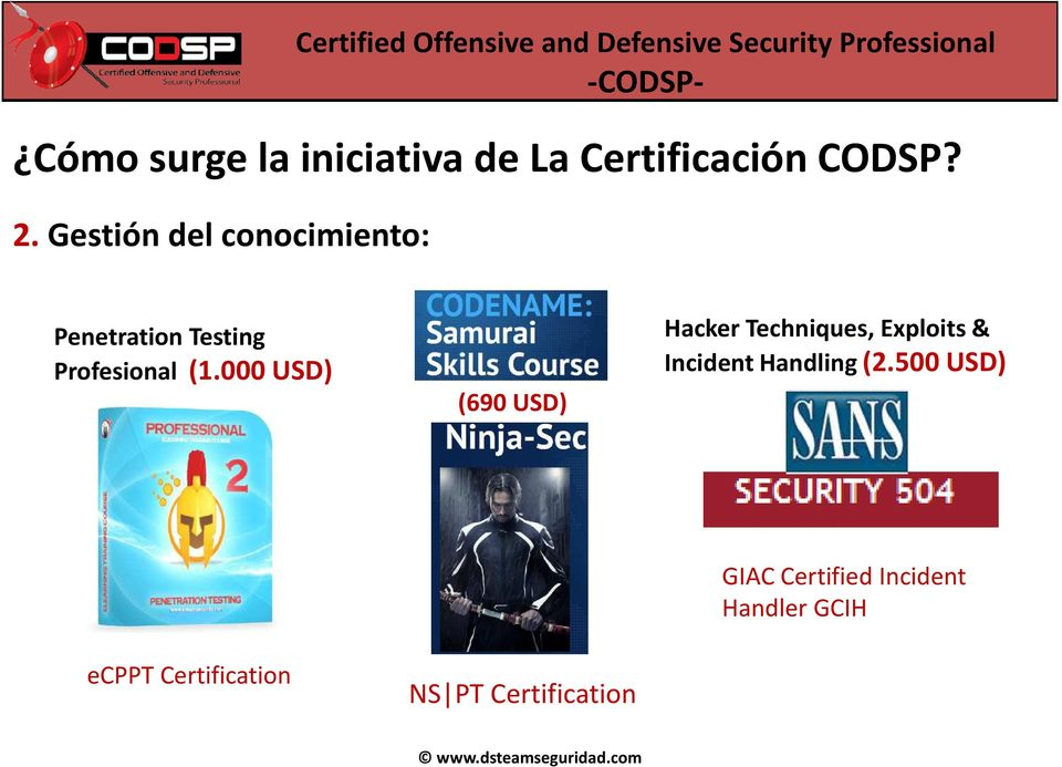 000 USD) (690 USD) Hacker Techniques, Exploits & Incident Handling