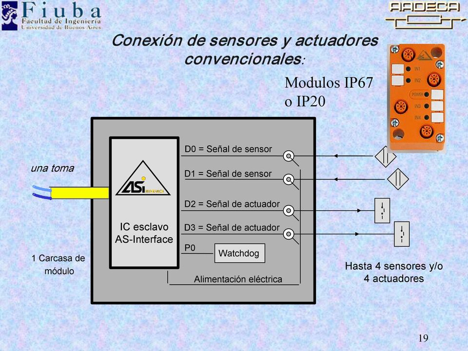 actuador 1 Carcasa de módulo IC esclavo AS Interface D3 = Señal de
