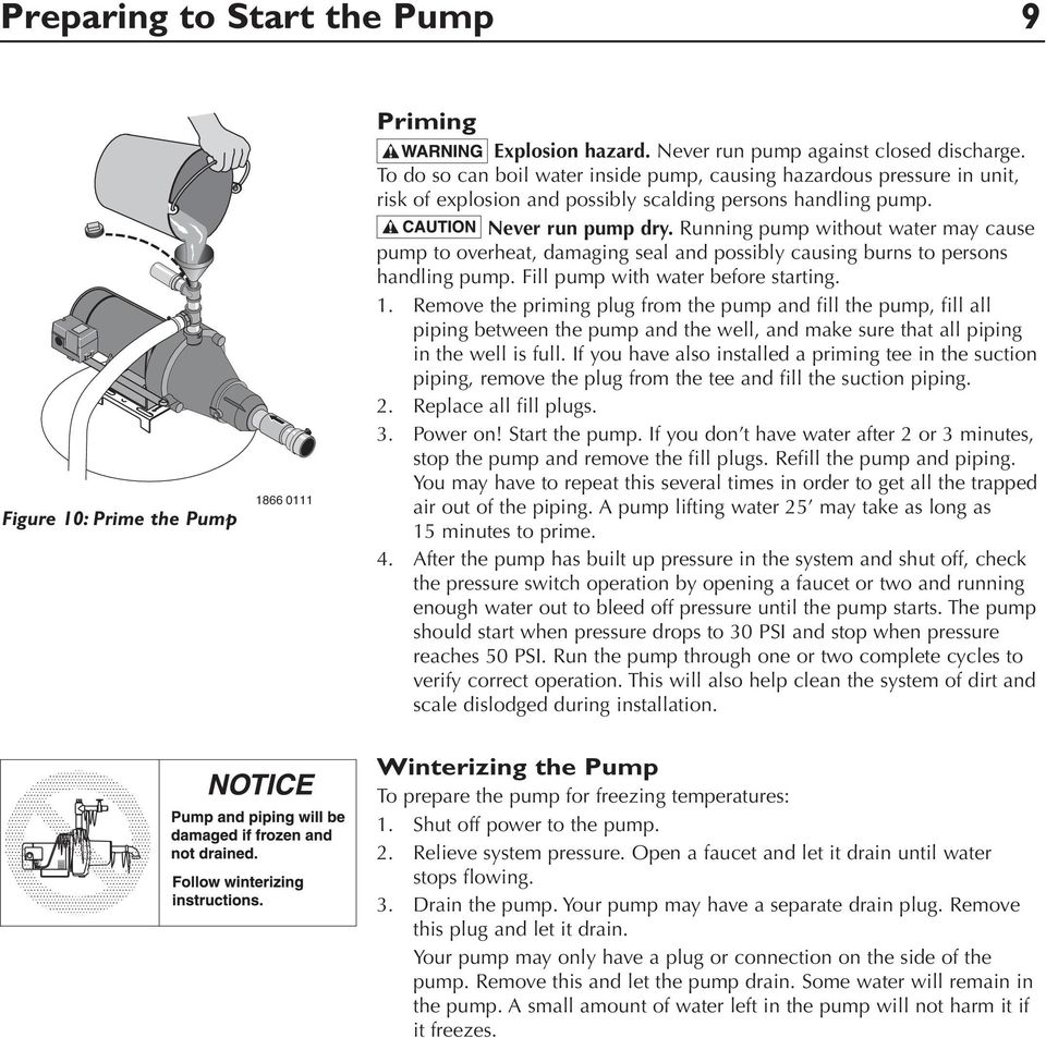 Running pump without water may cause pump to overheat, damaging seal and possibly causing burns to persons handling pump. Fill pump with water before starting. 1.